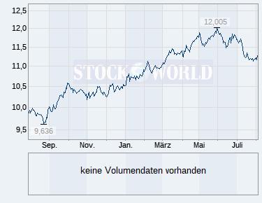 norwegische krone euro umrechner